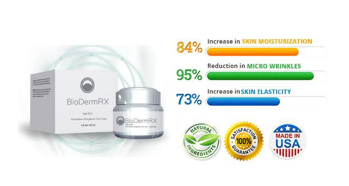 BioDermRX Age Defy Cream