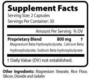 One Shot Keto Ingredients